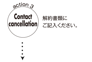 Contact cancellation